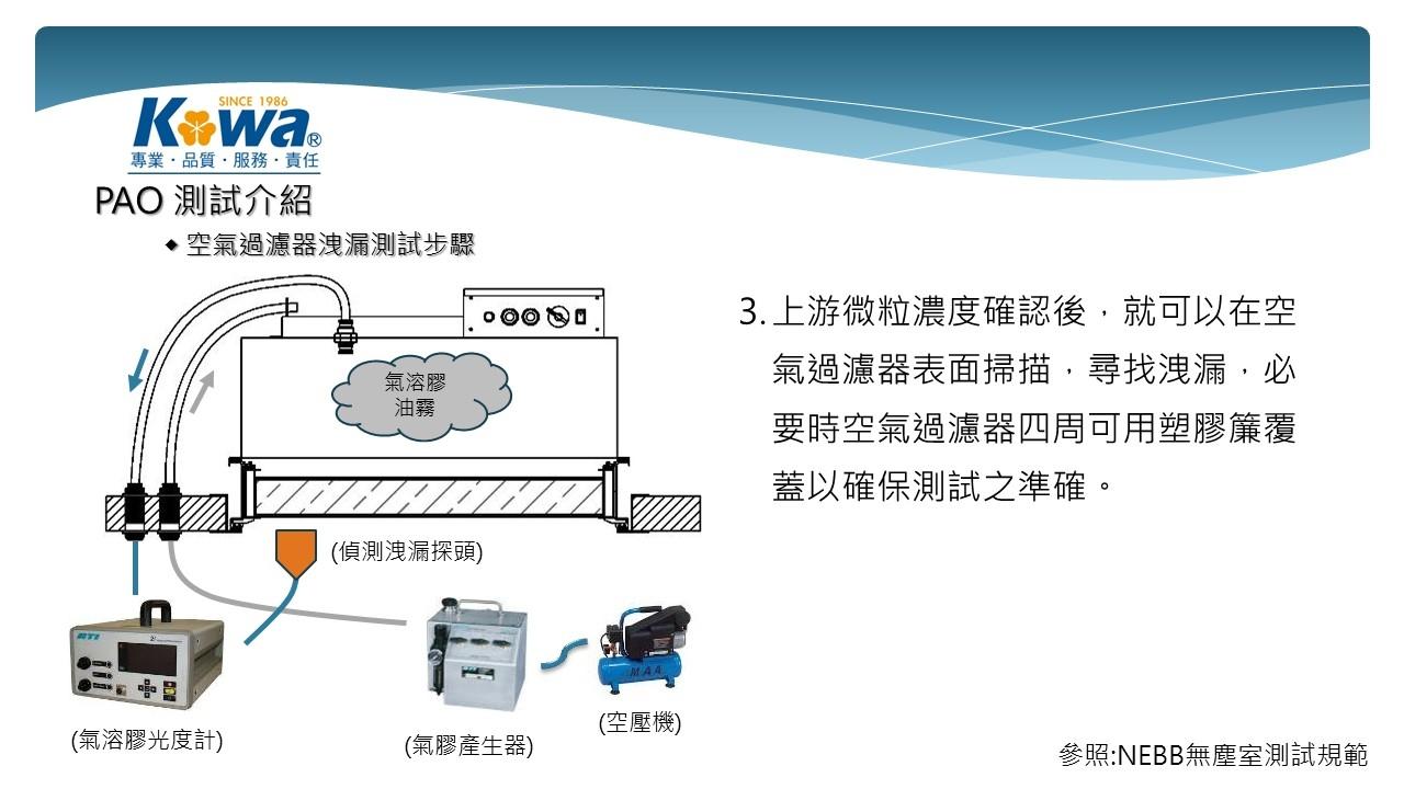 空氣過濾器 PAO測試